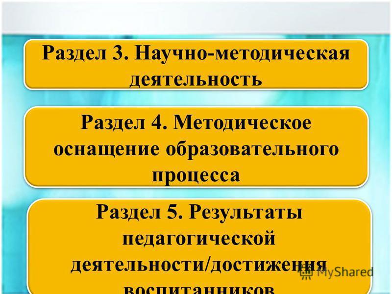 Раздел 3. Научно-методическая деятельность Раздел 4. Методическое оснащение образовательного процесса Раздел 5. Результаты педагогической деятельности/достижения воспитанников
