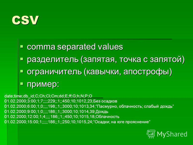 CSV comma separated values comma separated values разделитель (запятая, точка с запятой) разделитель (запятая, точка с запятой) ограничитель (кавычки, апострофы) ограничитель (кавычки, апострофы) пример: пример: date;time;db_id;C;Ch;Cl;Cm;dd;E;ff;G;h