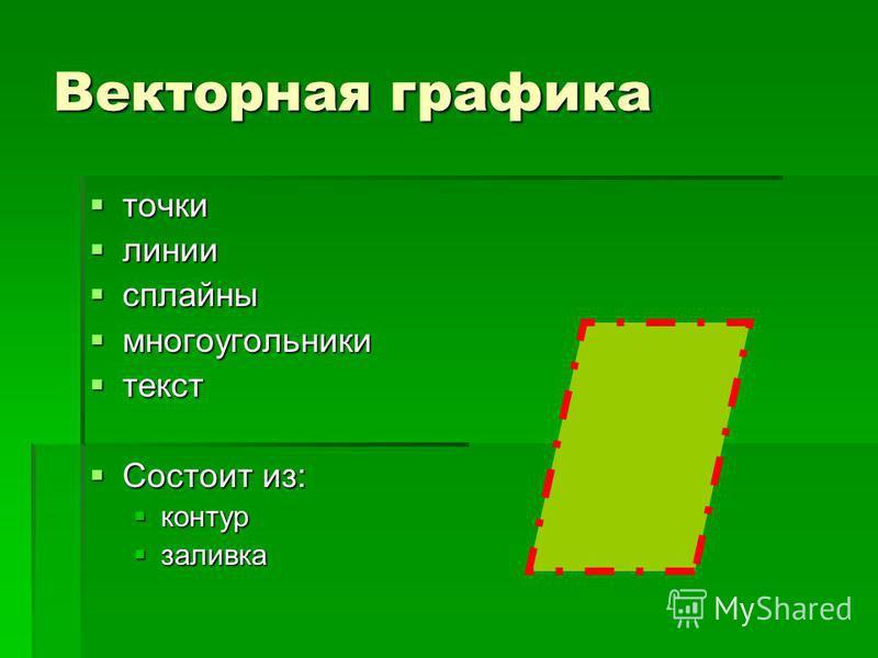 Векторная графика точки точки линии линии сплайны сплайны многоугольники многоугольники текст текст Состоит из: Состоит из: контур контур заливка заливка