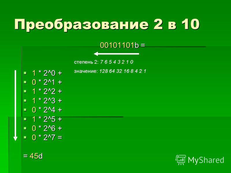 00101101b = 1 * 2^0 + 1 * 2^0 + 0 * 2^1 + 0 * 2^1 + 1 * 2^2 + 1 * 2^2 + 1 * 2^3 + 1 * 2^3 + 0 * 2^4 + 0 * 2^4 + 1 * 2^5 + 1 * 2^5 + 0 * 2^6 + 0 * 2^6 + 0 * 2^7 = 0 * 2^7 = = 45d Преобразование 2 в 10 степень 2: 7 6 5 4 3 2 1 0 значение: 128 64 32 16