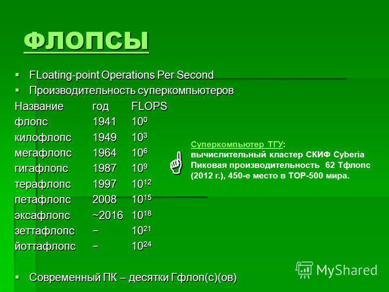 ФЛОПСЫ FLoating-point Operations Per Second FLoating-point Operations Per Second Производительность суперкомпьютеров Производительность суперкомпьютеров НазваниегодFLOPS флопс 194110 0 килофлопс 194910 3 мегафлопс 196410 6 гигафлопс 198710 9 терафлоп