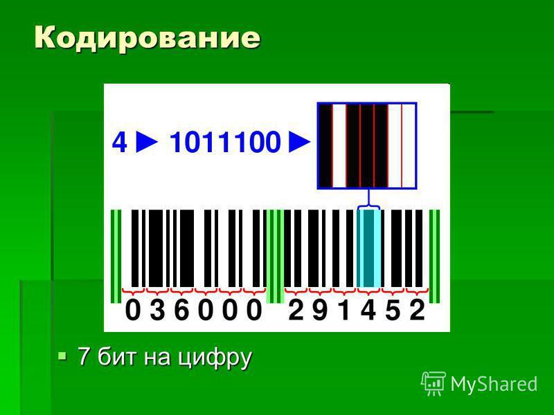 Кодирование 7 бит на цифру 7 бит на цифру