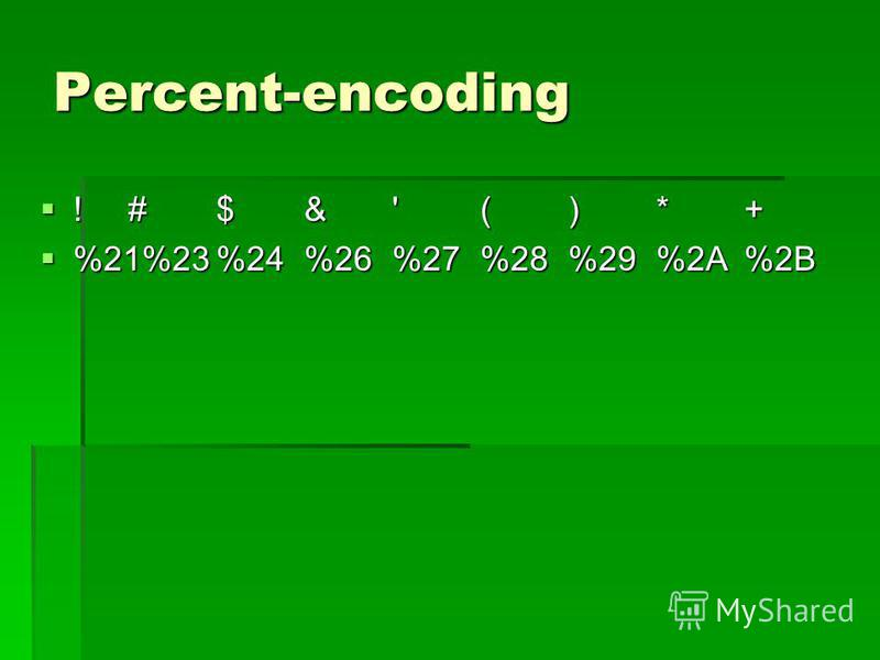 Percent-encoding !#$&'()*+ !#$&'()*+ %21%23%24%26%27%28%29%2A%2B %21%23%24%26%27%28%29%2A%2B