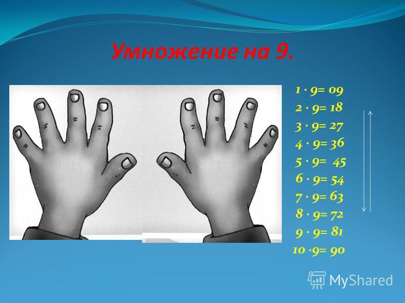 Умножение на 9. 1 9= 09 2 9= 18 3 9= 27 4 9= 36 5 9= 45 6 9= 54 7 9= 63 8 9= 72 9 9= 81 10 9= 90