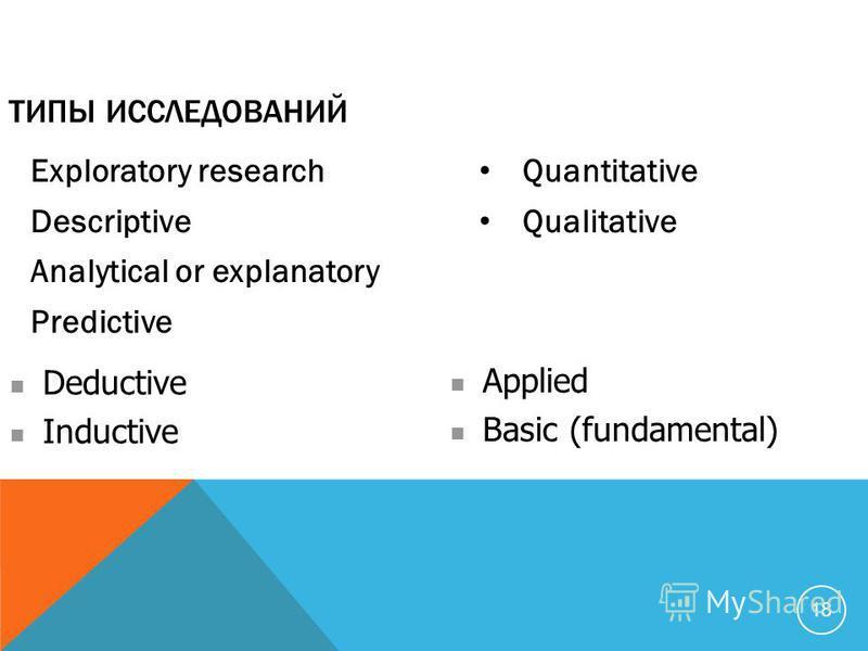 ТИПЫ ИССЛЕДОВАНИЙ Exploratory research Descriptive Analytical or explanatory Predictive Quantitative Qualitative Applied Basic (fundamental) Deductive Inductive 18