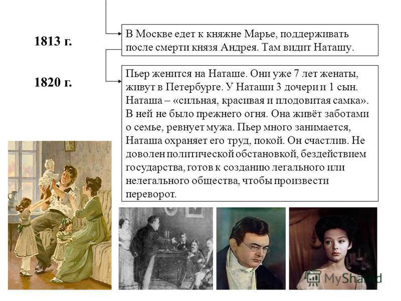 В Москве едет к княжне Марье, поддерживать после смерти князя Андрея. Там видит Наташу. Пьер женится на Наташе. Они уже 7 лет женаты, живут в Петербурге. У Наташи 3 дочери и 1 сын. Наташа – «сильная, красивая и плодовитая самка». В ней не было прежне