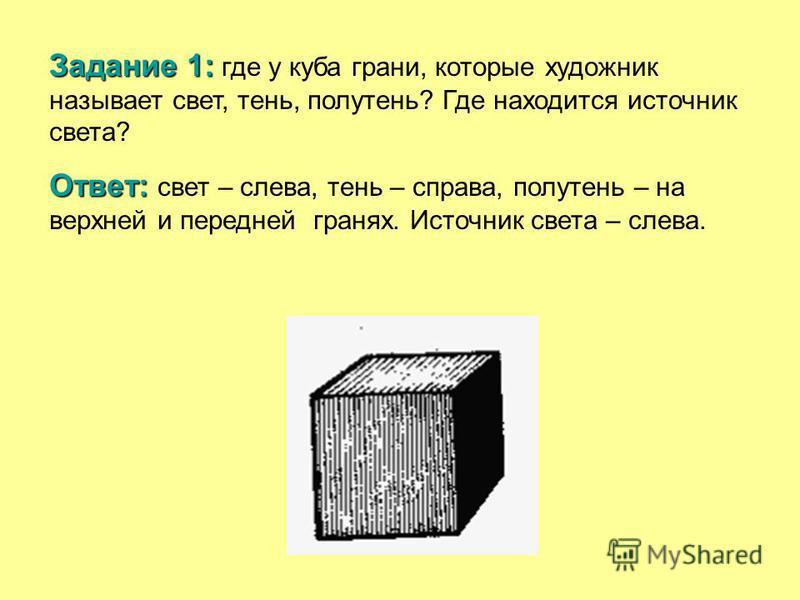 Задание 1: Задание 1: где у куба грани, которые художник называет свет, тень, полутень? Где находится источник света? Ответ: Ответ: свет – слева, тень – справа, полутень – на верхней и передней гранях. Источник света – слева.