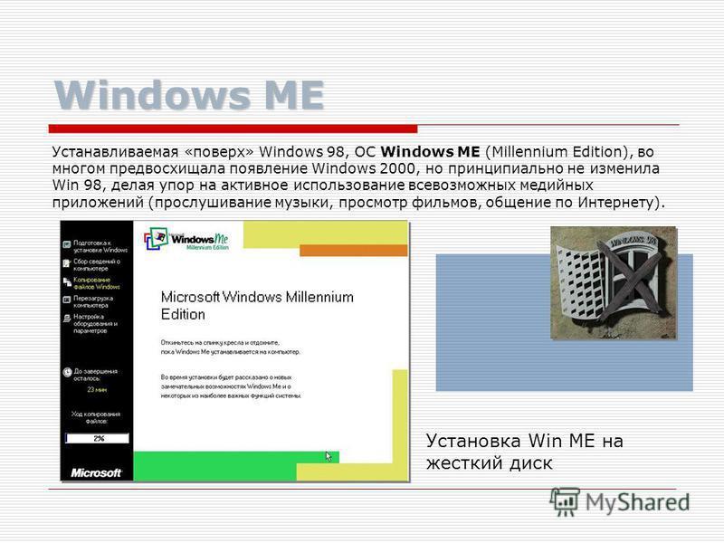 Экраны Windows 98 Знакомство с Windows 98 Word 2.0 в окне Win 98