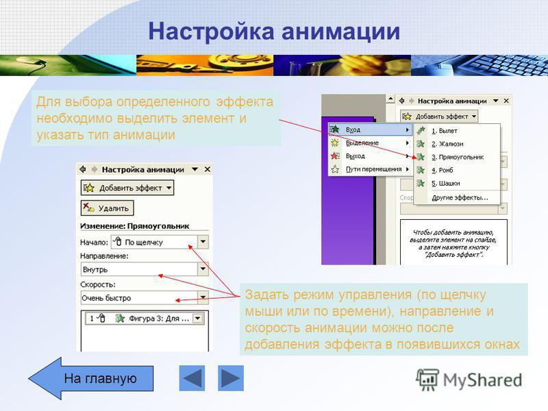 Настройка анимации Для выбора определенного эффекта необходимо выделить элемент и указать тип анимации Задать режим управления (по щелчку мыши или по времени), направление и скорость анимации можно после добавления эффекта в появившихся окнах На глав