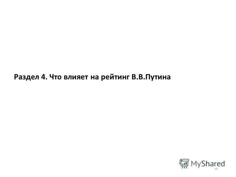 Раздел 4. Что влияет на рейтинг В.В.Путина 26