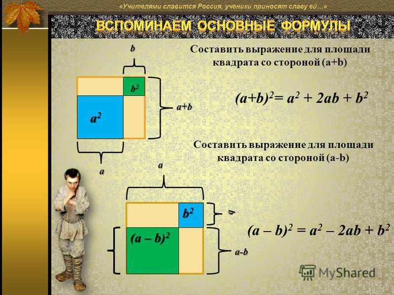 b2b2b2b2 ab a+b a2a2a2a2 (a+b) 2 = a 2 + 2ab + b 2 ab a-b b2b2b2b2 (a – b) 2 (a – b) 2 = a 2 – 2ab + b 2 «Учителями славится Россия, ученики приносят славу ей…» Составить выражение для площади квадрата со стороной (a+b) Составить выражение для площад