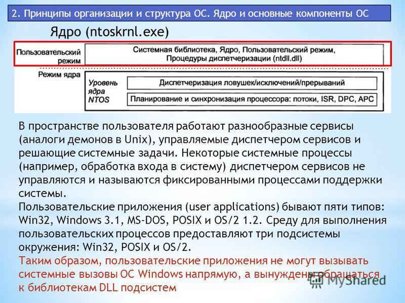 2. Принципы организации и структура ОС. Ядро и основные компоненты ОС Ядро (ntoskrnl.exe) В пространстве пользователя работают разнообразные сервисы (аналоги демонов в Unix), управляемые диспетчером сервисов и решающие системные задачи. Некоторые сис