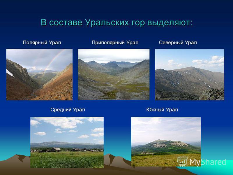 В составе Уральских гор выделяют: Полярный Урал Приполярный Урал Северный Урал Средний Урал Южный Урал