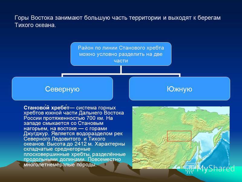 Горы Востока занимают большую часть территории и выходят к берегам Тихого океана. Район по линии Станового хребта можно условно разделить на две части Северную Южную Станово́й хребе́т система горных хребтов южной части Дальнего Востока России протяже
