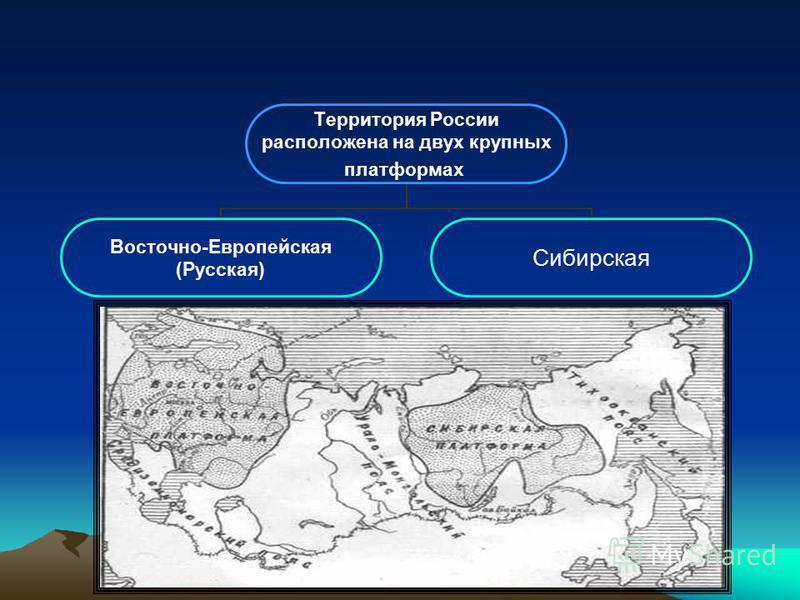 Территория России расположена на двух крупных платформах Восточно- Европейская (Русская) Сибирская