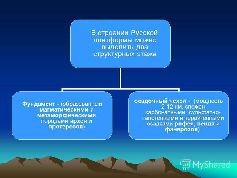 В строении Русской платформы можно выделить два структурных этажа Фундамент - (образованный магматическими и метаморфическими породами архея и протерозоя) осадочный чехол - (мощность 2-12 км, сложен карбонатными, сульфатно-галогенными и терригенными