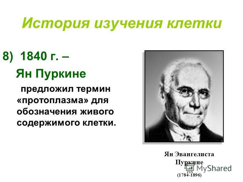 История изучения клетки 8) 1840 г. – Ян Пуркине предложил термин «протоплазма» для обозначения живого содержимого клетки. Ян Эвангелиста Пуркине (1784-1896)