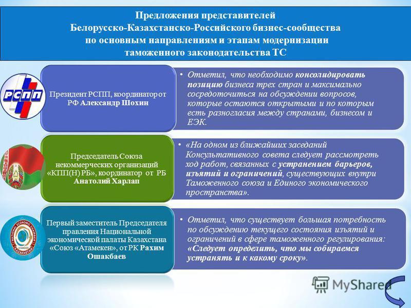 Предложения представителей Белорусско-Казахстанско-Российского бизнес-сообщества по основным направлениям и этапам модернизации таможенного законодательства ТС Отметил, что необходимо консолидировать позицию бизнеса трех стран и максимально сосредото