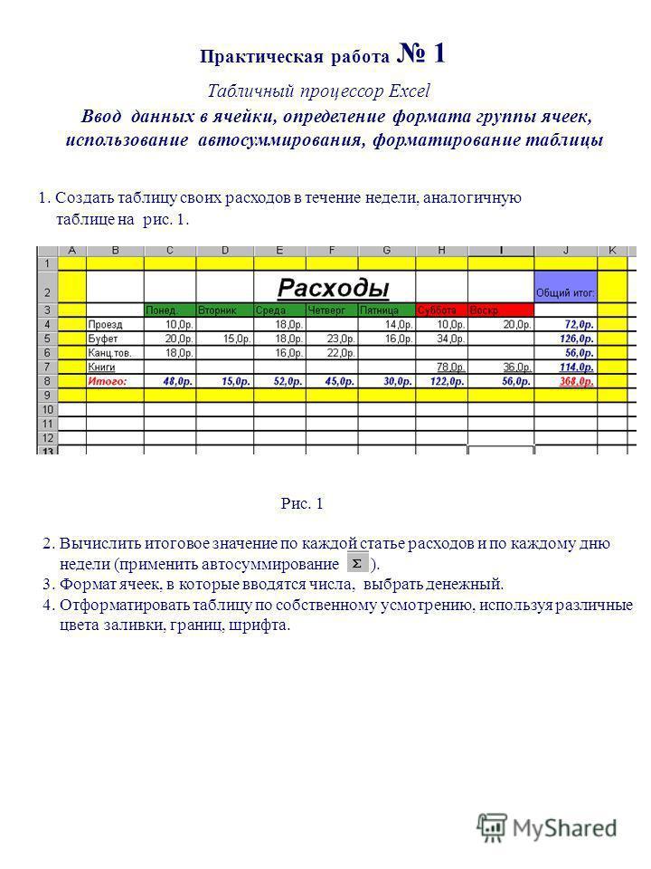 Практическая работа 1 Табличный процессор Excel Ввод данных в ячейки, определение формата группы ячеек, использование автосуммирования, форматирование таблицы 1. Создать таблицу своих расходов в течение недели, аналогичную таблице на рис. 1. Рис. 1 2