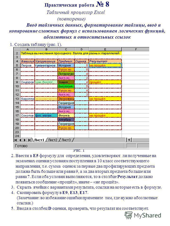 Практическая работа 8 Табличный процессор Excel (повторение) Ввод табличных данных, форматирование таблицы, ввод и копирование сложных формул с использованием логических функций, абсолютных и относительных ссылок 1. Создать таблицу (рис. 1). Рис. 1 2