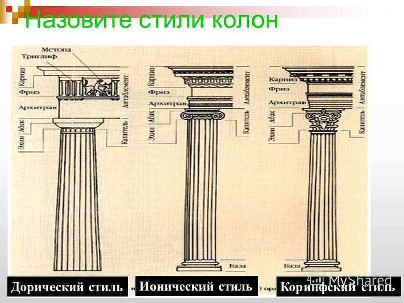 Дорический стиль Ионический стиль Коринфский стиль Назовите стили колон
