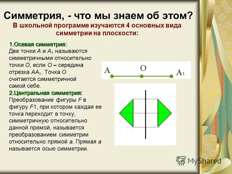 Симметрия, - что мы знаем об этом? Симметрия, - что мы знаем об этом? В школьной программе изучаются 4 основных вида симметрии на плоскости: 1. Осевая симметрия: Две точки А и А 1 называются симметричными относительно точки О, если О – середина отрез