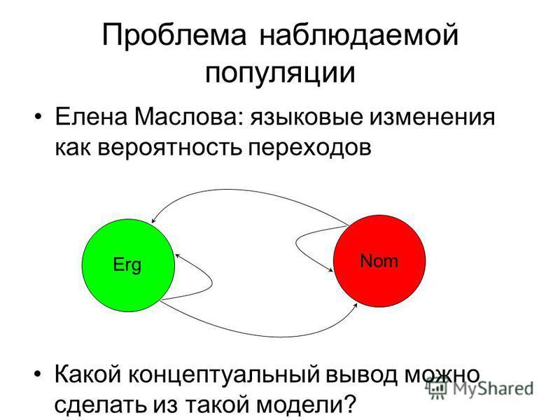 Проблема наблюдаемой популяции Елена Маслова: языковые изменения как вероятность переходов Erg Nom Какой концептуальный вывод можно сделать из такой модели?