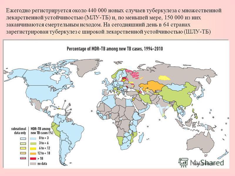 Ежегодно регистрируется около 440 000 новых случаев туберкулеза с множественной лекарственной устойчивостью (МЛУ-ТБ) и, по меньшей мере, 150 000 из них заканчиваются смертельным исходом. На сегодняшний день в 64 странах зарегистрирован туберкулез с ш