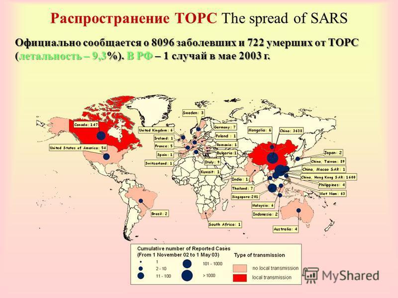 Распространение ТОРС The spread of SARS Официально сообщается о 8096 заболевших и 722 умерших от ТОРС (летальность – 9,3%). В РФ – 1 случай в мае 2003 г.