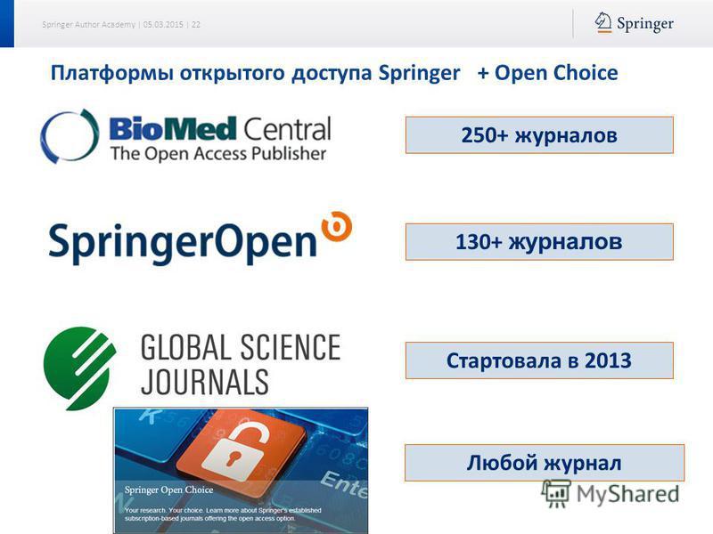 Springer Author Academy | 05.03.2015 | 22 Платформы открытого доступа Springer + Open Choice Стартовала в 2013 250+ журналов 130+ журналов Любой журнал