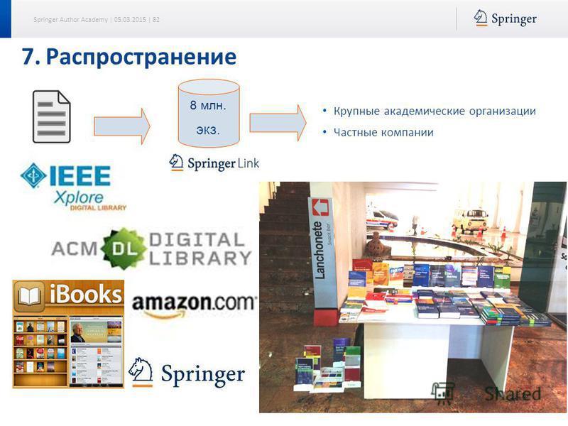 Springer Author Academy | 05.03.2015 | 82 7. Распространение 8 млн. экз. Крупные академические организации Частные компании