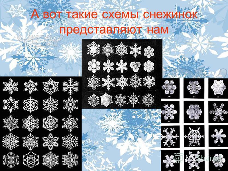 А вот такие схемы снежинок представляют нам