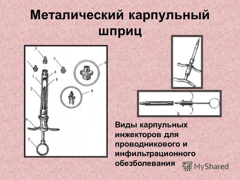 Металический карпульный шприц Виды караульных инжекторов для проводникового и инфильтрационного обезболивания