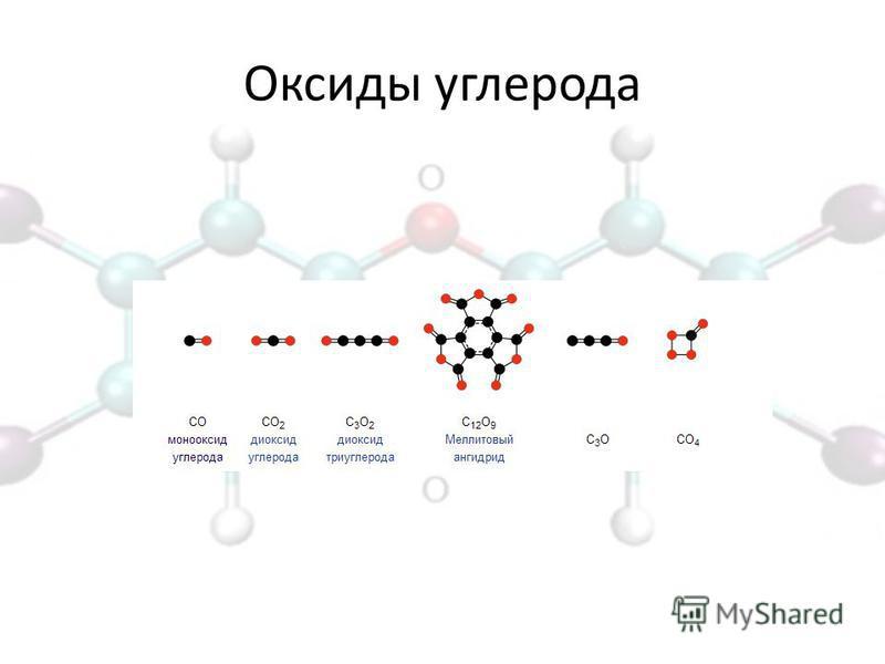Оксиды углерода