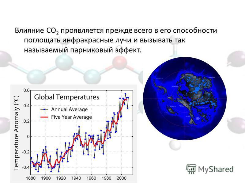 Влияние CO 2 проявляется прежде всего в его способности поглощать инфракрасные лучи и вызывать так называемый парниковый эффект.