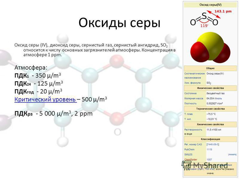 Оксиды серы Оксид серы (IV), диоксид серы, сернистый газ, сернистый ангидрид, SO 2 относится к числу основных загрязнителей атмосферы. Концентрация в атмосфере 1 ppm. Атмосфера: ПДК 1 - 350 µ/m 3 ПДК 24 - 125 µ/m 3 ПДК год - 20 µ/m 3 Критический уров