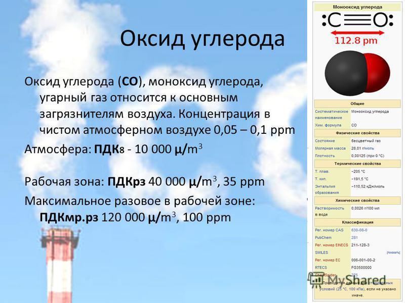 Оксид углерода