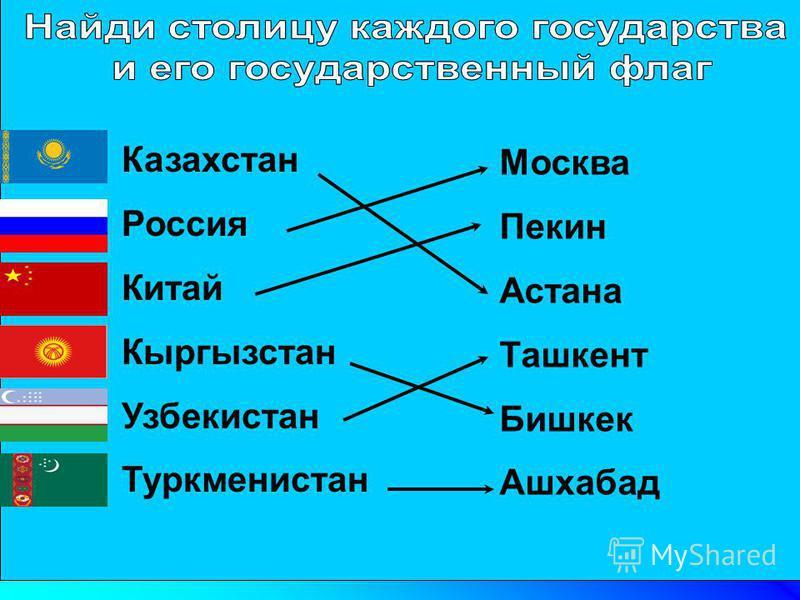Казахстан Россия Китай Кыргызстан Узбекистан Туркменистан Москва Пекин Астана Ташкент Бишкек Ашхабад