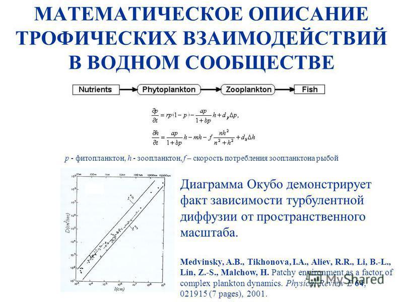 МАТЕМАТИЧЕСКОЕ ОПИСАНИЕ ТРОФИЧЕСКИХ ВЗАИМОДЕЙСТВИЙ В ВОДНОМ СООБЩЕСТВЕ p - фитопланктон, h - зоопланктон, f – скорость потребления зоопланктона рыбой Диаграмма Окубо демонстрирует факт зависимости турбулентной диффузии от пространственного масштаба.
