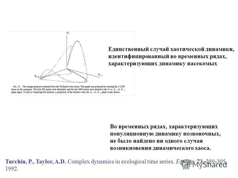 Единственный случай хаотической динамики, идентифицированный во временных рядах, характеризующих динамику насекомых Во временных рядах, характеризующих популяционную динамику позвоночных, не было найдено ни одного случая возникновения динамического х