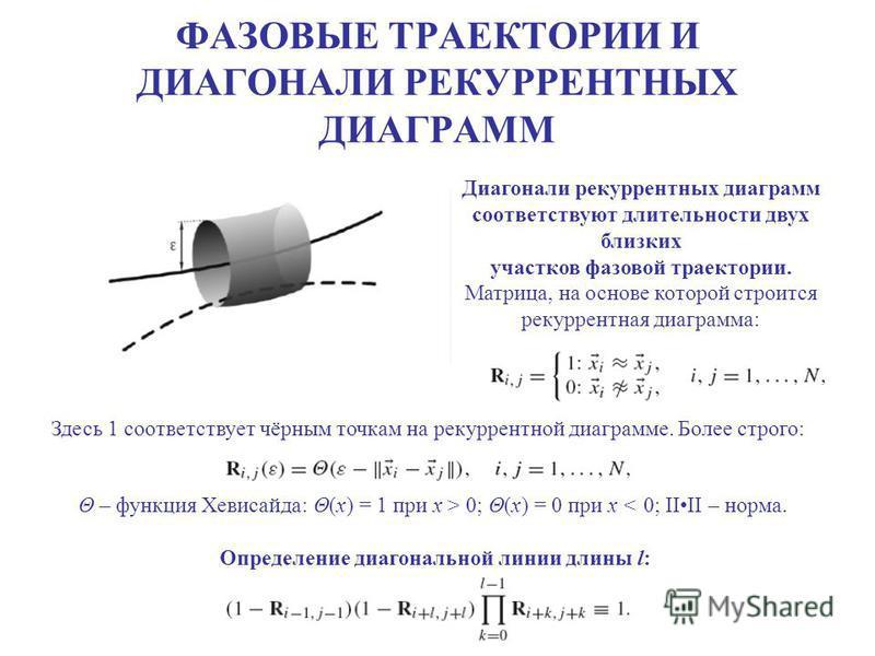 ФАЗОВЫЕ ТРАЕКТОРИИ И ДИАГОНАЛИ РЕКУРРЕНТНЫХ ДИАГРАММ Диагонали рекуррентных диаграмм соответствуют длительности двух близких участков фазовой траектории. Матрица, на основе которой строится рекуррентная диаграмма: Здесь 1 соответствует чёрным точкам