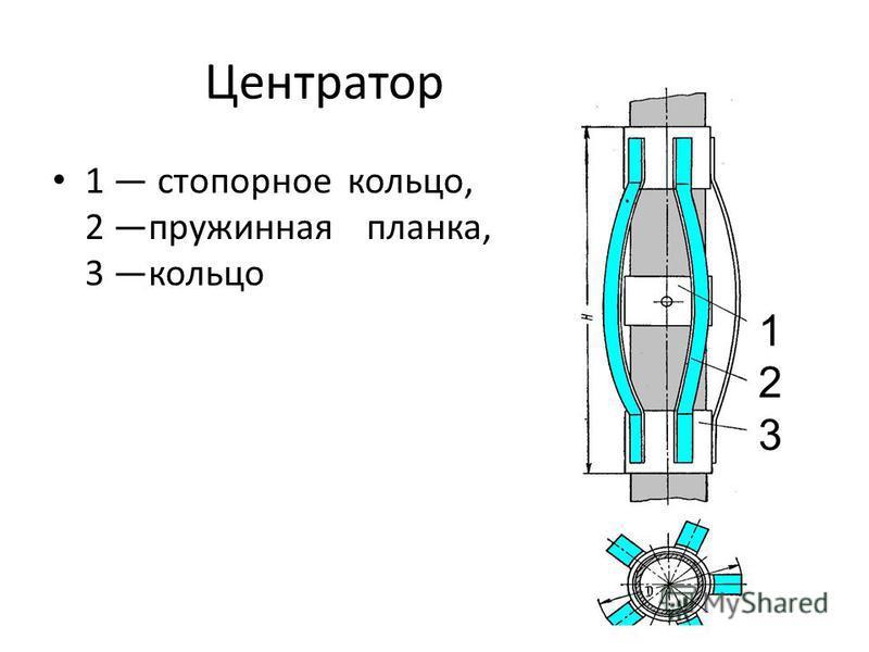 Центратор 1 стопорное кольцо, 2 пружинная планка, 3 кольцо 123123