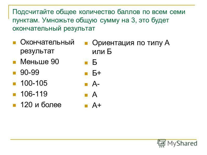 Подсчитайте общее количество баллов по всем семи пунктам. Умножьте общую сумму на 3, это будет окончательный результат Окончательный результат Меньше 90 90-99 100-105 106-119 120 и более Ориентация по типу А или Б Б Б+ А- А А+