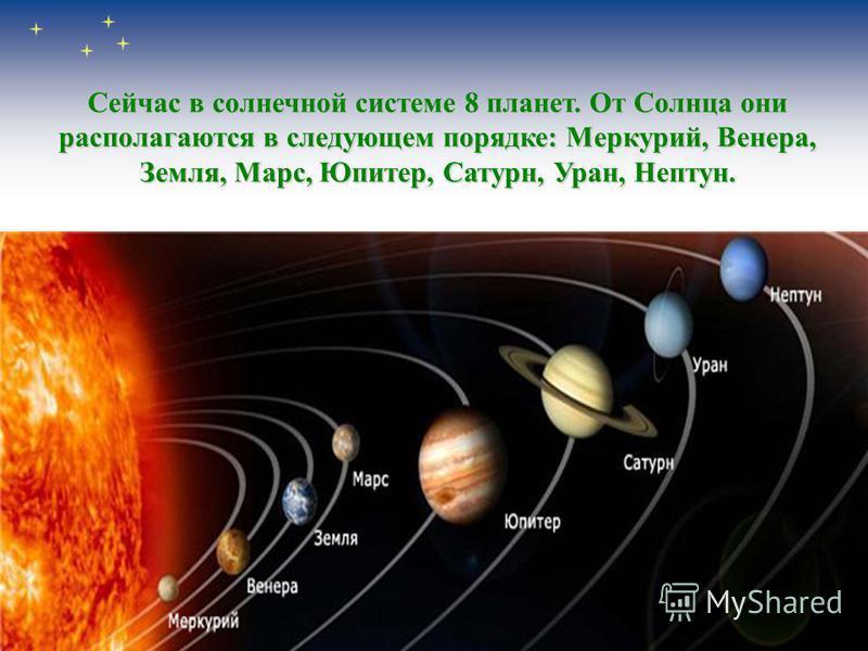 Сейчас в солнечной системе 8 планет. От Солнца они располагаются в следующем порядке: Меркурий, Венера, Земля, Марс, Юпитер, Сатурн, Уран, Нептун.