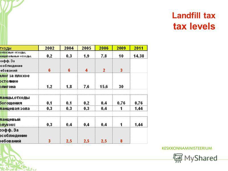 Landfill tax tax levels