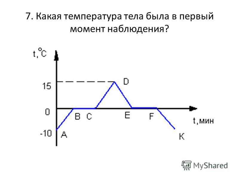 7. Какая температура тела была в первый момент наблюдения?