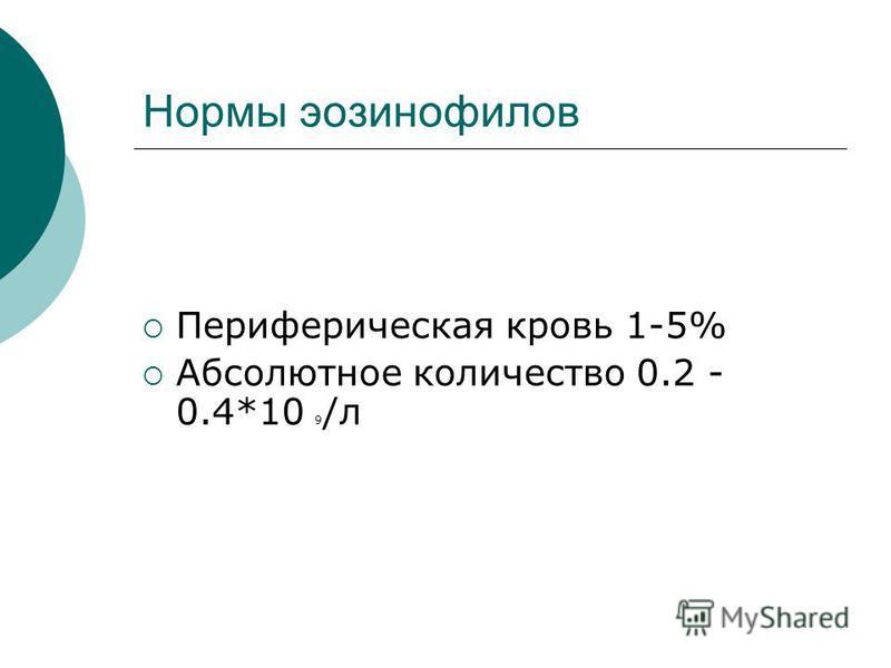 Нормы эозинофилов Периферическая кровь 1-5% Абсолютное количество 0.2 - 0.4*10 9 /л