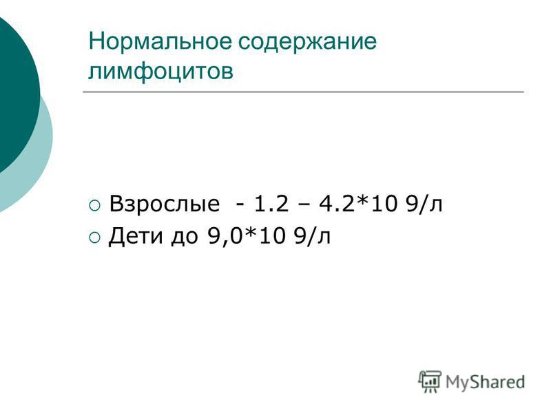 Нормальное содержание лимфоцитов Взрослые - 1.2 – 4.2*10 9/л Дети до 9,0*10 9/л