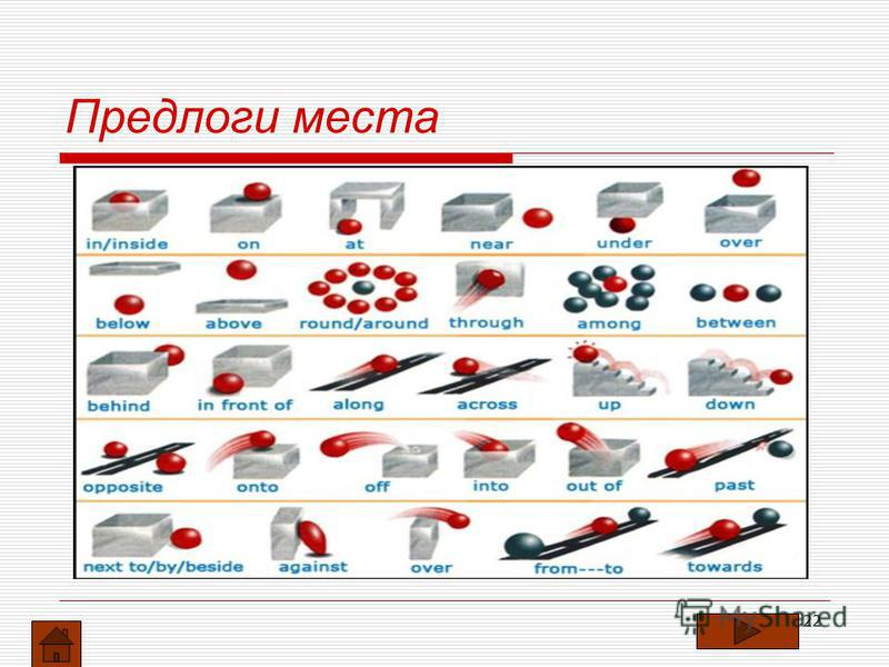 21 Проверь себя 1. There is a bookcase in the room. 2. There is a carpet on the floor. 3. There are chairs near the table. 4. There is a bed in the bedroom. 5. There are books on the bookshelf. 6. There is a fridge in the corner. 7. There are two roo