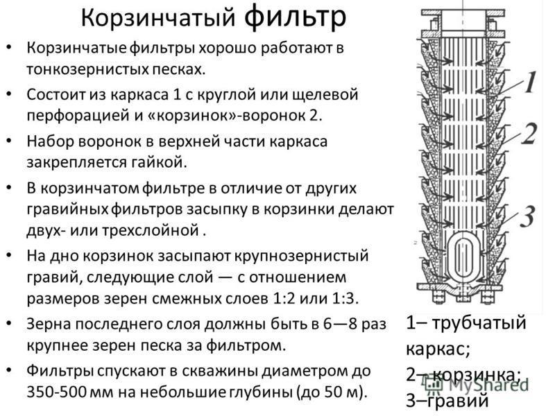Корзинчатый фильтр Корзинчатые фильтры хорошо работают в тонкозернистых песках. Состоит из каркаса 1 с круглой или щелевой перфорацией и «корзинок»-воронок 2. Набор воронок в верхней части каркаса закрепляется гайкой. В корзинчатом фильтре в отличие